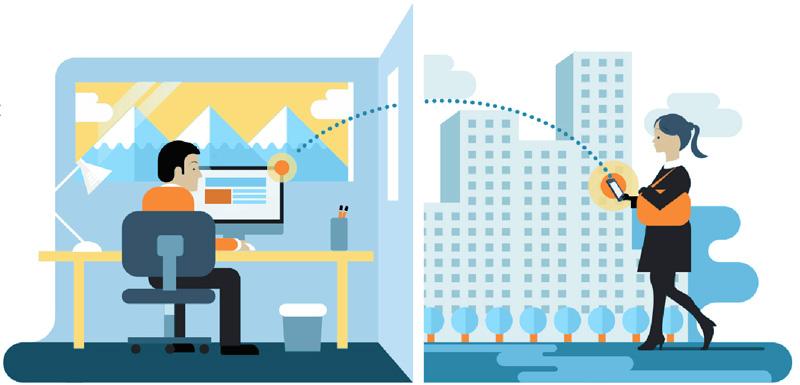 Come trovare clienti online nel 2019